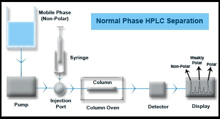difference between hplc and uplc pdf
