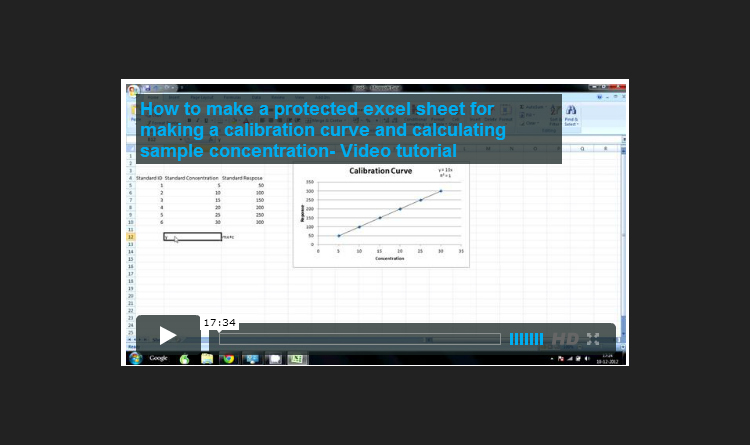 How to make a calibration curve and calculate sample concentrations using Excel - Video Tutorial