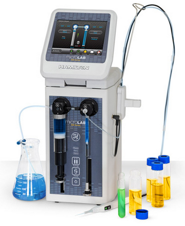 Benefits of Automated Dilutions over Manual Dilutions