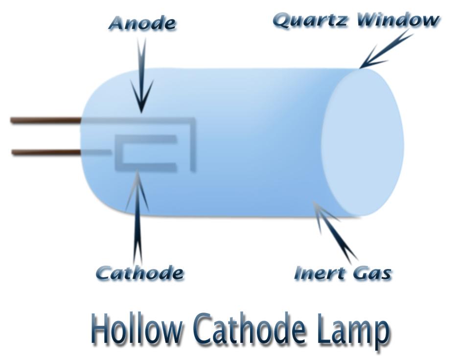 Hollow Cathode Lamp Schematic