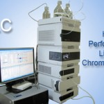What is HPLC/ High Performance Liquid Chromatography?