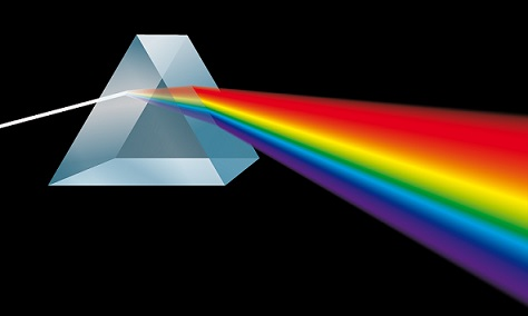 Dispersion of Light in Spectroscopy
