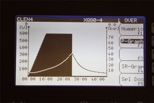 REal-time-display-of-digestion-parameters-inside-mounted-sample-tube