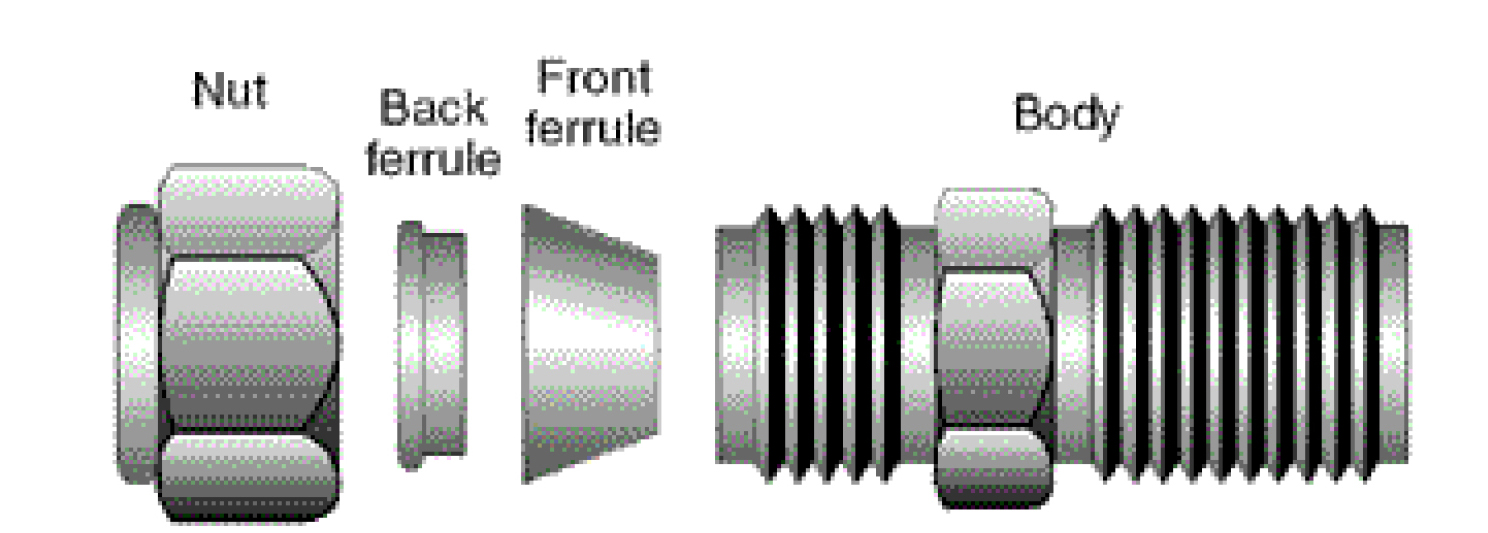 Compression-fitting-with-two-piece-ferrule-design