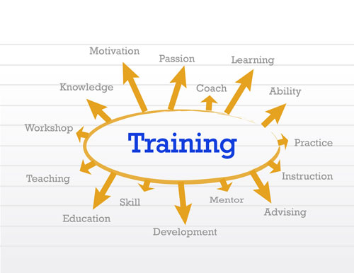 How Planned Training Improves Laboratory Operations?
