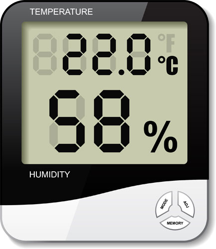 Why is Temperature and Humidity monitoring critical in the Laboratory?