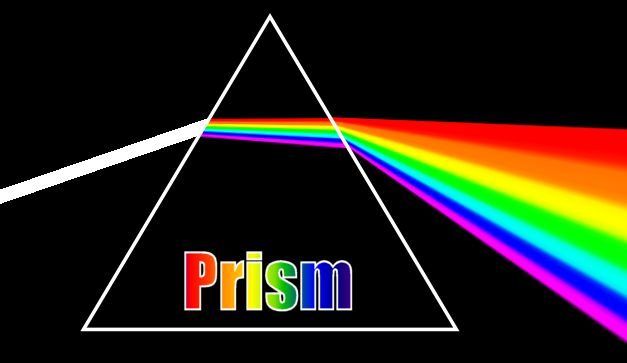 What Physical changes take place when a light beam passes through a different optical media?