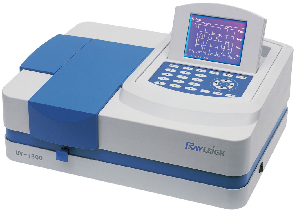How are Colorimeter, Photometer, Spectrometer and Spectrophotometer different from each other?