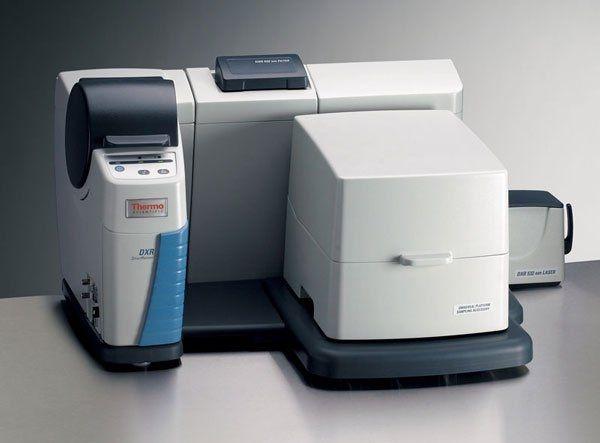 Raman Spectroscopy –A powerful tool for the pharmaceutical analyst