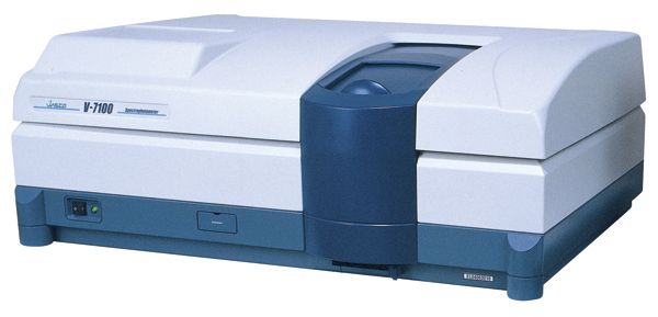 Validation of the UV – Visible spectrophotometer