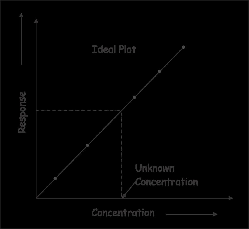 diagram 1re