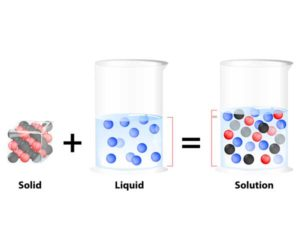 Homogeneous solution of a solid in liquid
